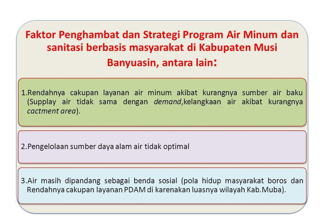 Faktor Penghambat dan Strategi Program Air Minum dan sanitasi berbasis masyarakat di Kabupaten Musi Banyuasin, antara lain : 1.Rendahnya cakupan layan