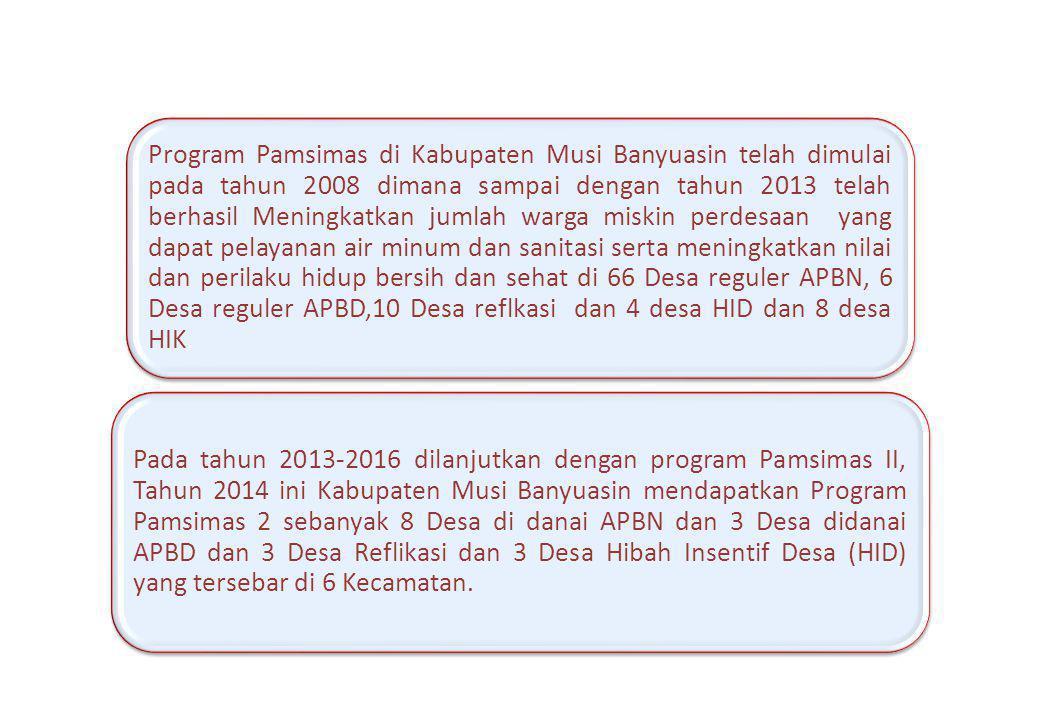 Program Pamsimas di Kabupaten Musi Banyuasin telah dimulai pada tahun 2008 dimana sampai dengan tahun 2013 telah berhasil Meningkatkan jumlah warga mi