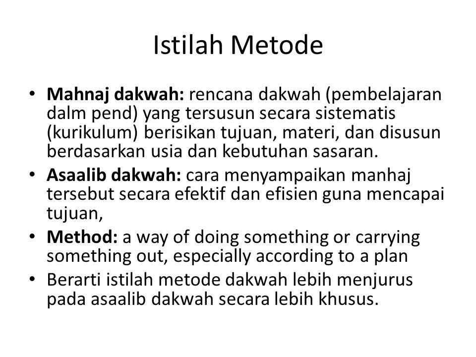 Istilah Metode Mahnaj dakwah: rencana dakwah (pembelajaran dalm pend) yang tersusun secara sistematis (kurikulum) berisikan tujuan, materi, dan disusu