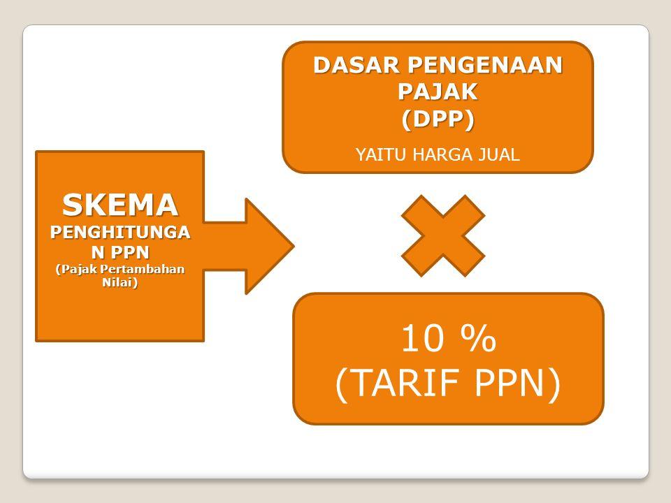 SKEMA PENGHITUNGA N PPN (Pajak Pertambahan Nilai) DASAR PENGENAAN PAJAK (DPP) YAITU HARGA JUAL 10 % (TARIF PPN)