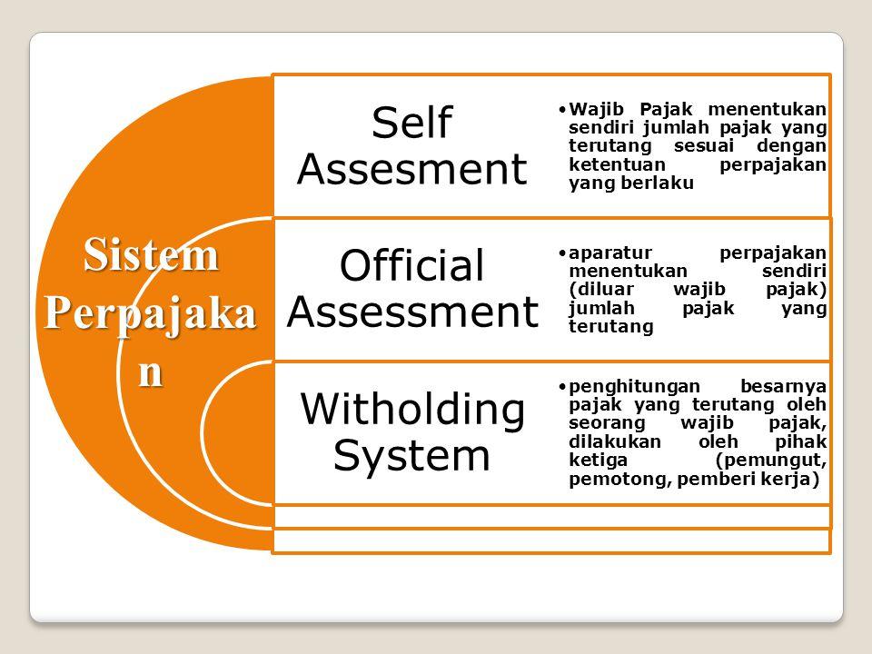 PKP A dalam bulan Januari 2009 menjual tunai BKP kepada PKP B dengan harga jual Rp.