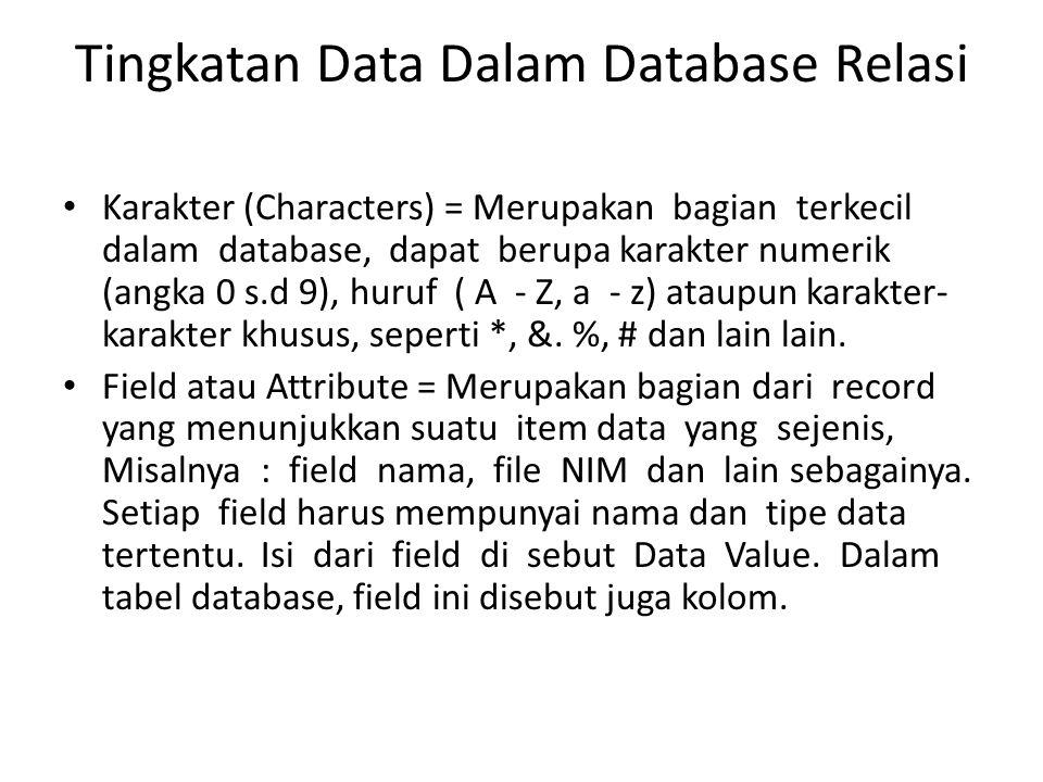 Tingkatan Data Dalam Database Relasi Karakter (Characters) = Merupakan bagian terkecil dalam database, dapat berupa karakter numerik (angka 0 s.d 9),