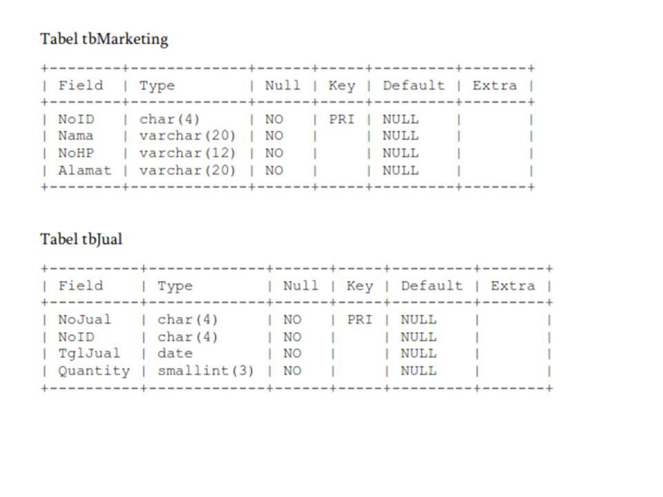 Akses Client dengan CMD mysql -h host -u user –p_password mysql adalah program MySQL Client yang kita gunakan untuk mengakses server.