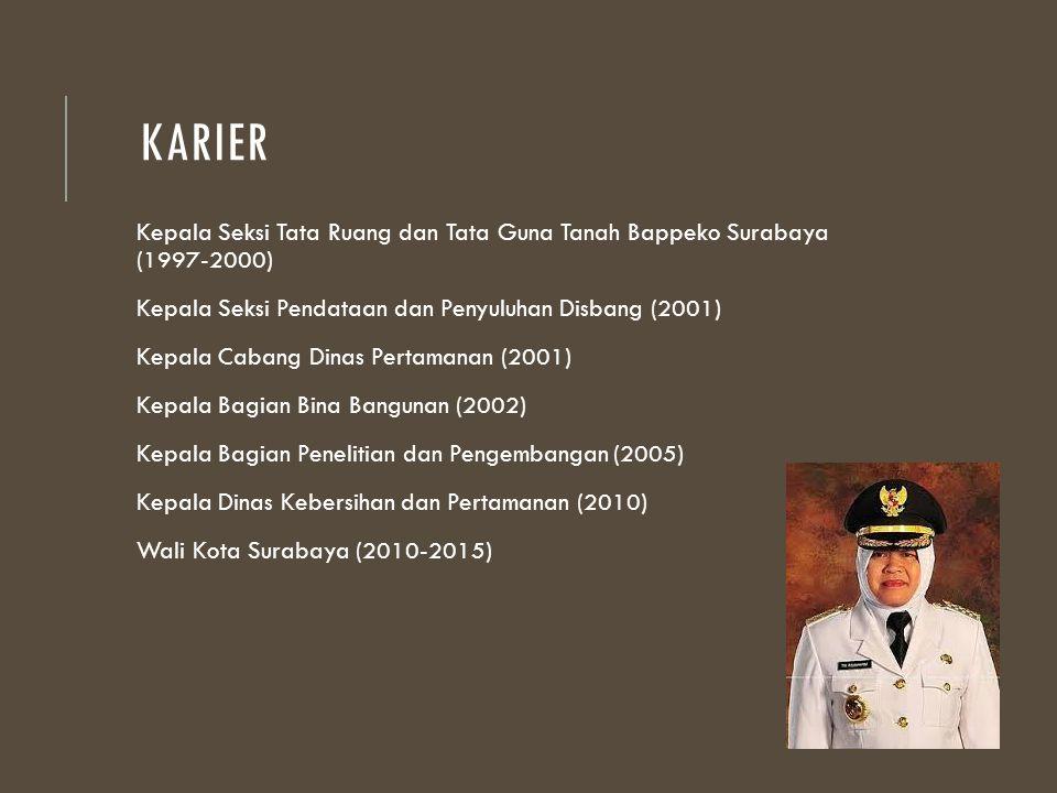 KARIER Kepala Seksi Tata Ruang dan Tata Guna Tanah Bappeko Surabaya (1997-2000) Kepala Seksi Pendataan dan Penyuluhan Disbang (2001) Kepala Cabang Din