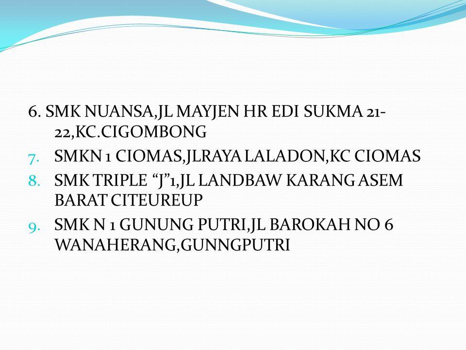 "6. SMK NUANSA,JL MAYJEN HR EDI SUKMA 21- 22,KC.CIGOMBONG 7. SMKN 1 CIOMAS,JLRAYA LALADON,KC CIOMAS 8. SMK TRIPLE ""J""1,JL LANDBAW KARANG ASEM BARAT CIT"