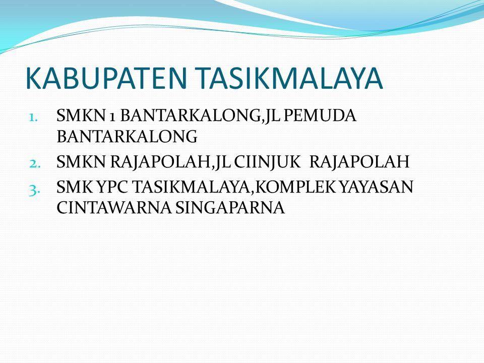 KABUPATEN TASIKMALAYA 1. SMKN 1 BANTARKALONG,JL PEMUDA BANTARKALONG 2. SMKN RAJAPOLAH,JL CIINJUK RAJAPOLAH 3. SMK YPC TASIKMALAYA,KOMPLEK YAYASAN CINT