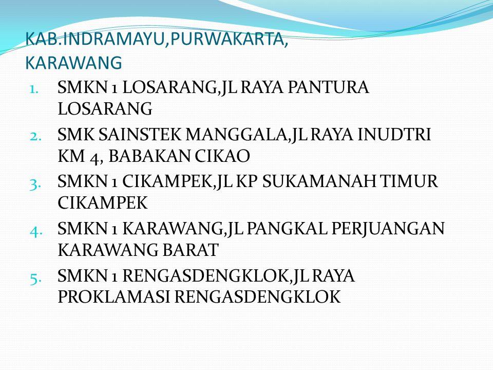 KAB.INDRAMAYU,PURWAKARTA, KARAWANG 1. SMKN 1 LOSARANG,JL RAYA PANTURA LOSARANG 2. SMK SAINSTEK MANGGALA,JL RAYA INUDTRI KM 4, BABAKAN CIKAO 3. SMKN 1