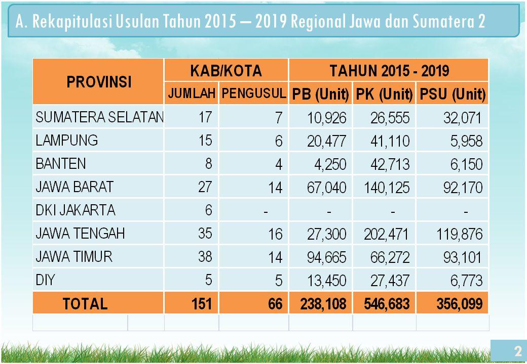 A. Rekapitulasi Usulan Tahun 2015 – 2019 Regional Jawa dan Sumatera 2 2