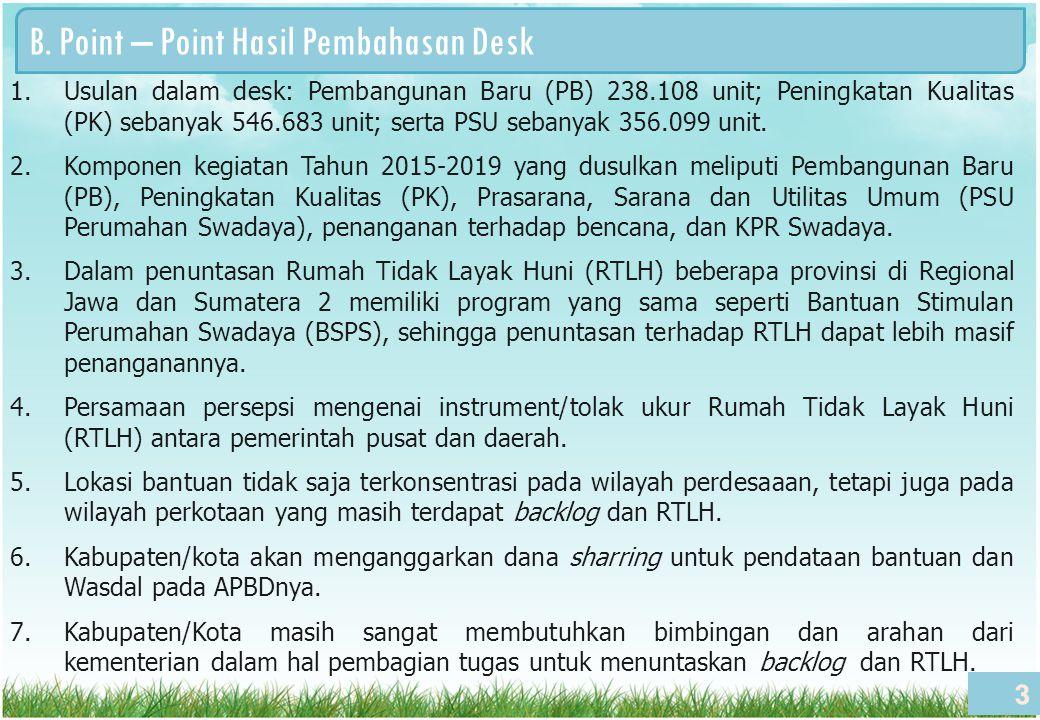 B. Point – Point Hasil Pembahasan Desk 3 1.Usulan dalam desk: Pembangunan Baru (PB) 238.108 unit; Peningkatan Kualitas (PK) sebanyak 546.683 unit; ser