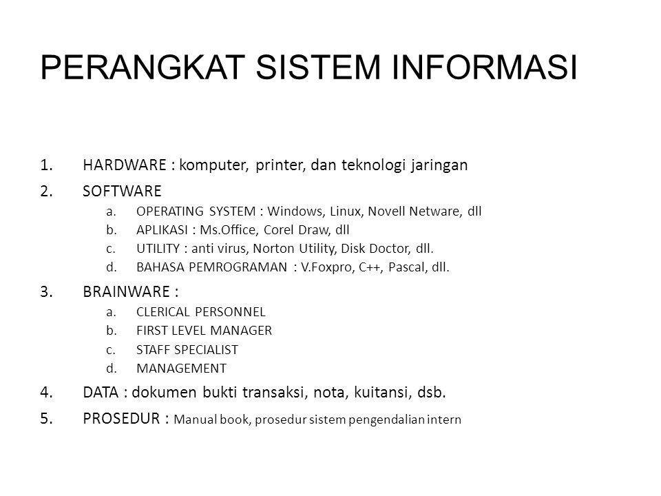 PERANGKAT SISTEM INFORMASI 1.HARDWARE : komputer, printer, dan teknologi jaringan 2.SOFTWARE a.OPERATING SYSTEM : Windows, Linux, Novell Netware, dll
