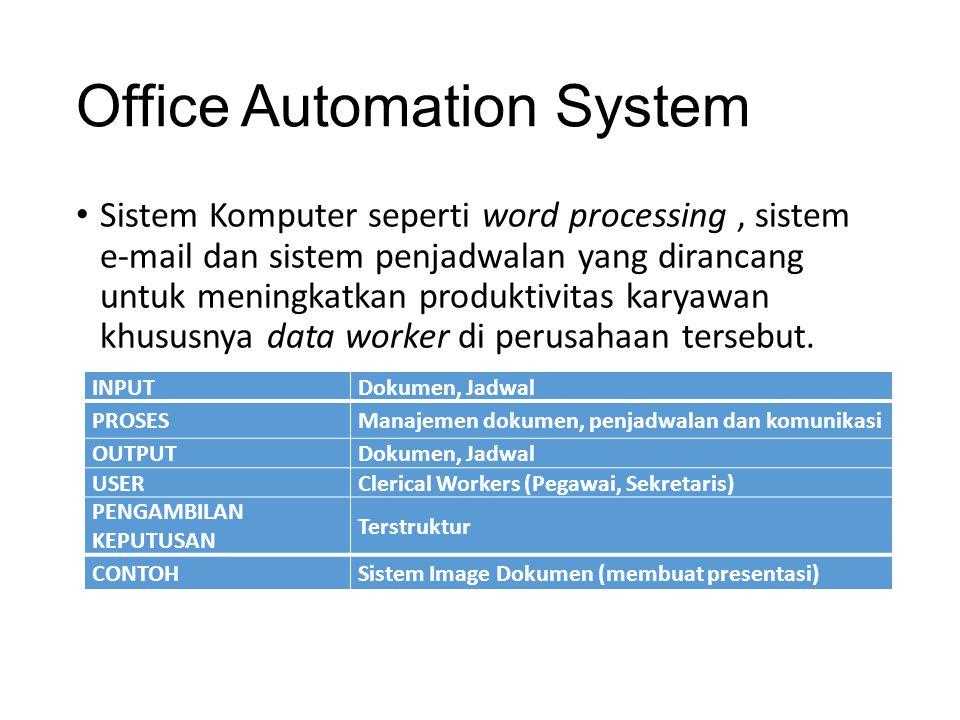 Office Automation System Sistem Komputer seperti word processing, sistem e-mail dan sistem penjadwalan yang dirancang untuk meningkatkan produktivitas