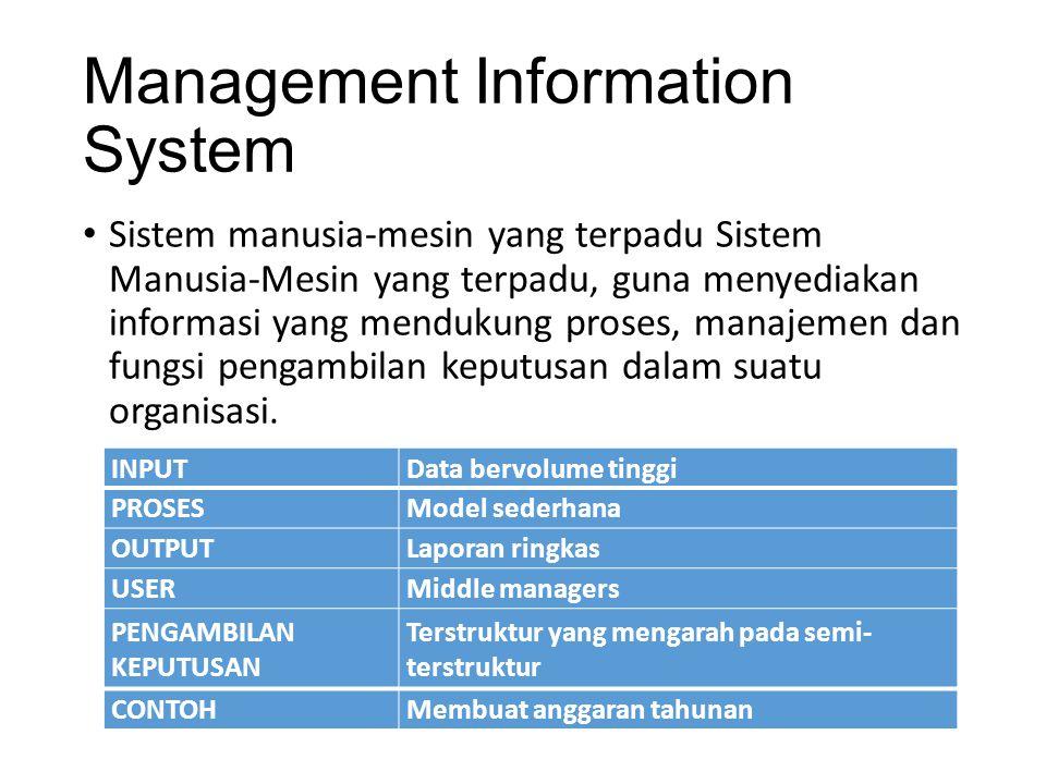 Management Information System Sistem manusia-mesin yang terpadu Sistem Manusia-Mesin yang terpadu, guna menyediakan informasi yang mendukung proses, m