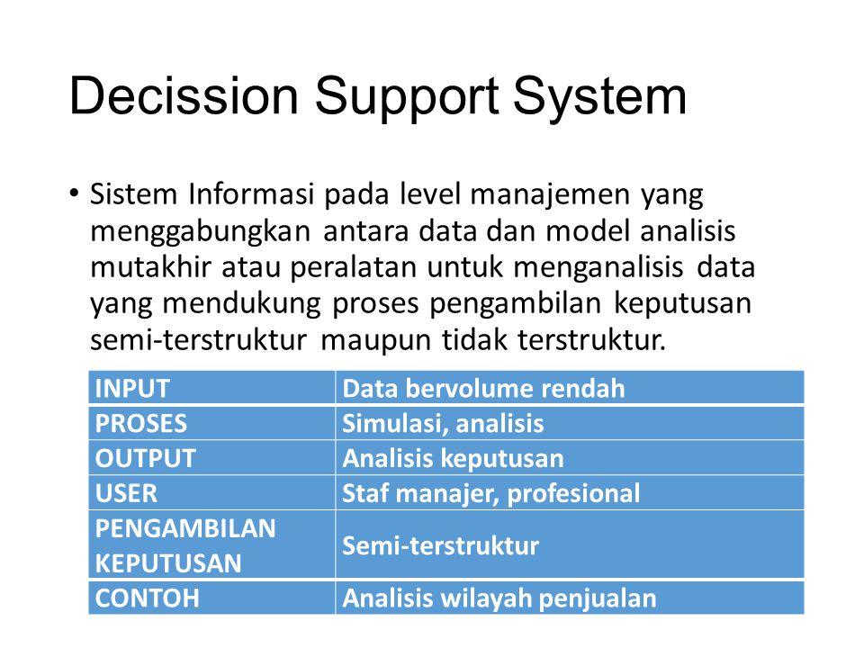 Decission Support System Sistem Informasi pada level manajemen yang menggabungkan antara data dan model analisis mutakhir atau peralatan untuk mengana