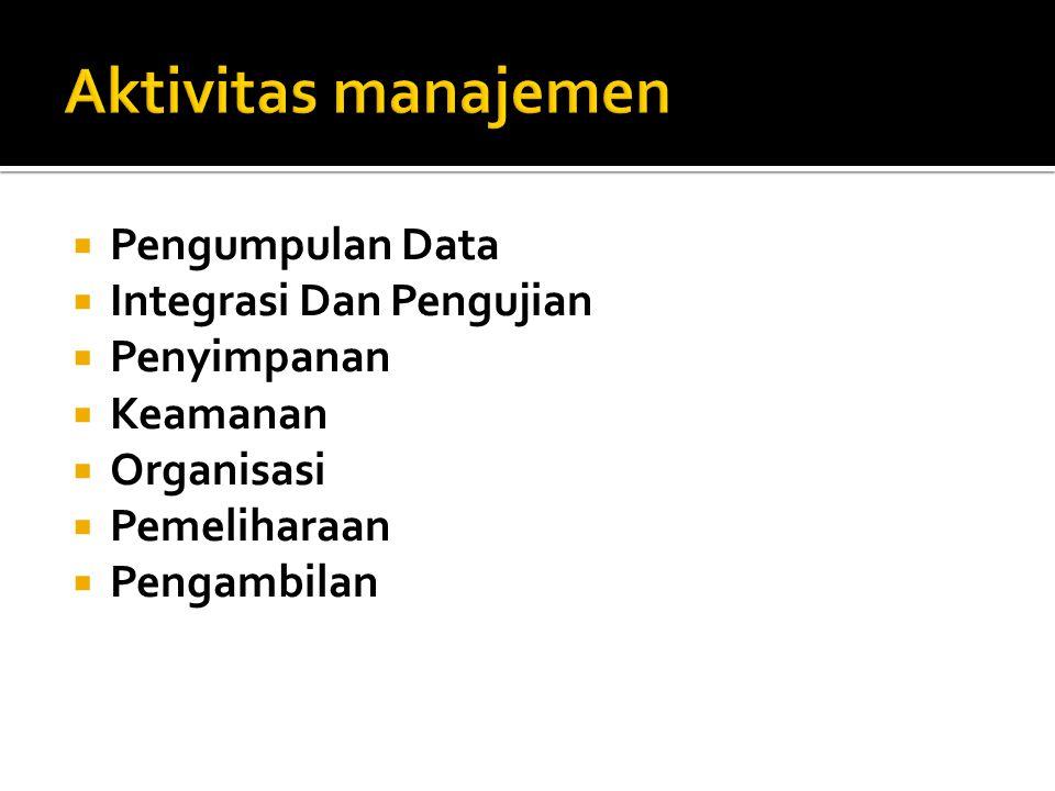  Pengumpulan Data  Integrasi Dan Pengujian  Penyimpanan  Keamanan  Organisasi  Pemeliharaan  Pengambilan