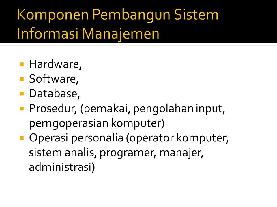  Hardware,  Software,  Database,  Prosedur, (pemakai, pengolahan input, perngoperasian komputer)  Operasi personalia (operator komputer, sistem analis, programer, manajer, administrasi)