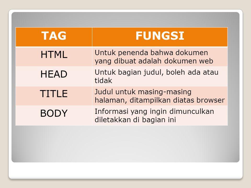 TAGFUNGSI HTML Untuk penenda bahwa dokumen yang dibuat adalah dokumen web HEAD Untuk bagian judul, boleh ada atau tidak TITLE Judul untuk masing-masing halaman, ditampilkan diatas browser BODY Informasi yang ingin dimunculkan diletakkan di bagian ini