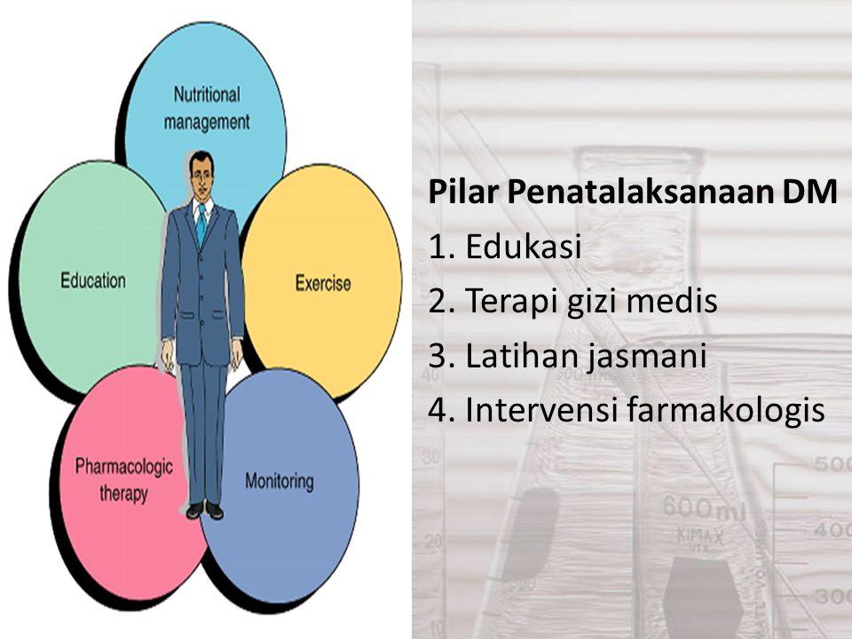 Pilar Penatalaksanaan DM 1. Edukasi 2. Terapi gizi medis 3. Latihan jasmani 4. Intervensi farmakologis