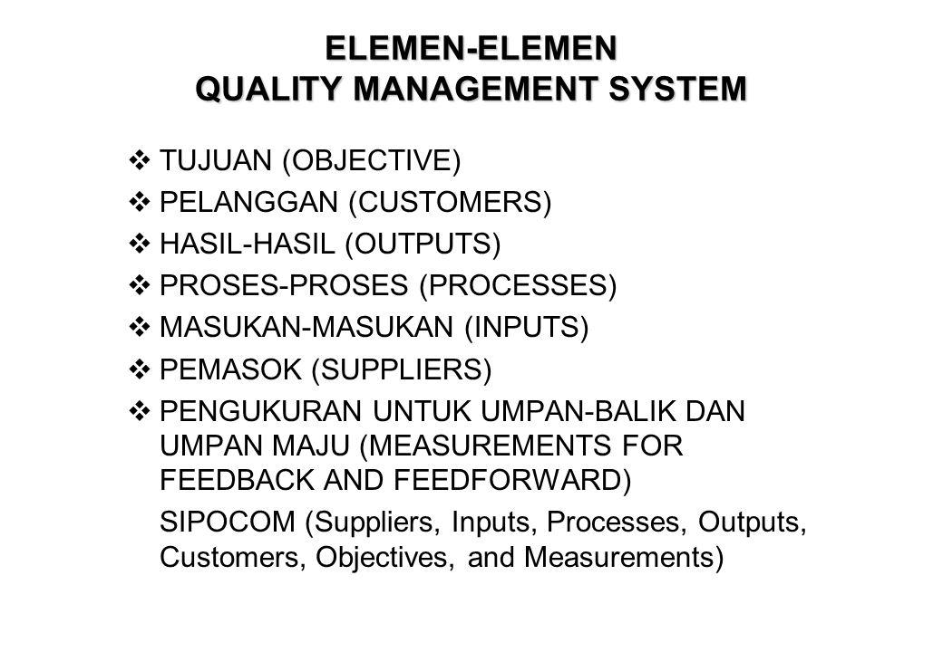 ELEMEN-ELEMEN QUALITY MANAGEMENT SYSTEM  TUJUAN (OBJECTIVE)  PELANGGAN (CUSTOMERS)  HASIL-HASIL (OUTPUTS)  PROSES-PROSES (PROCESSES)  MASUKAN-MAS