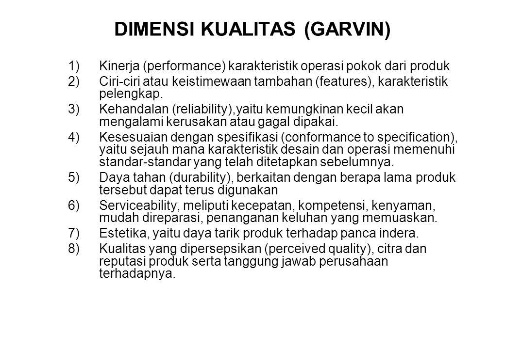 DIMENSI KUALITAS (GARVIN) 1)Kinerja (performance) karakteristik operasi pokok dari produk 2)Ciri-ciri atau keistimewaan tambahan (features), karakteri