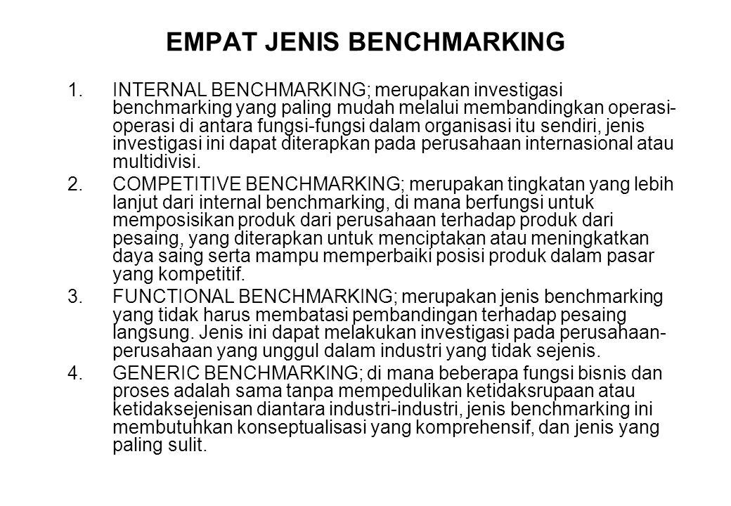 EMPAT JENIS BENCHMARKING 1.INTERNAL BENCHMARKING; merupakan investigasi benchmarking yang paling mudah melalui membandingkan operasi- operasi di antar