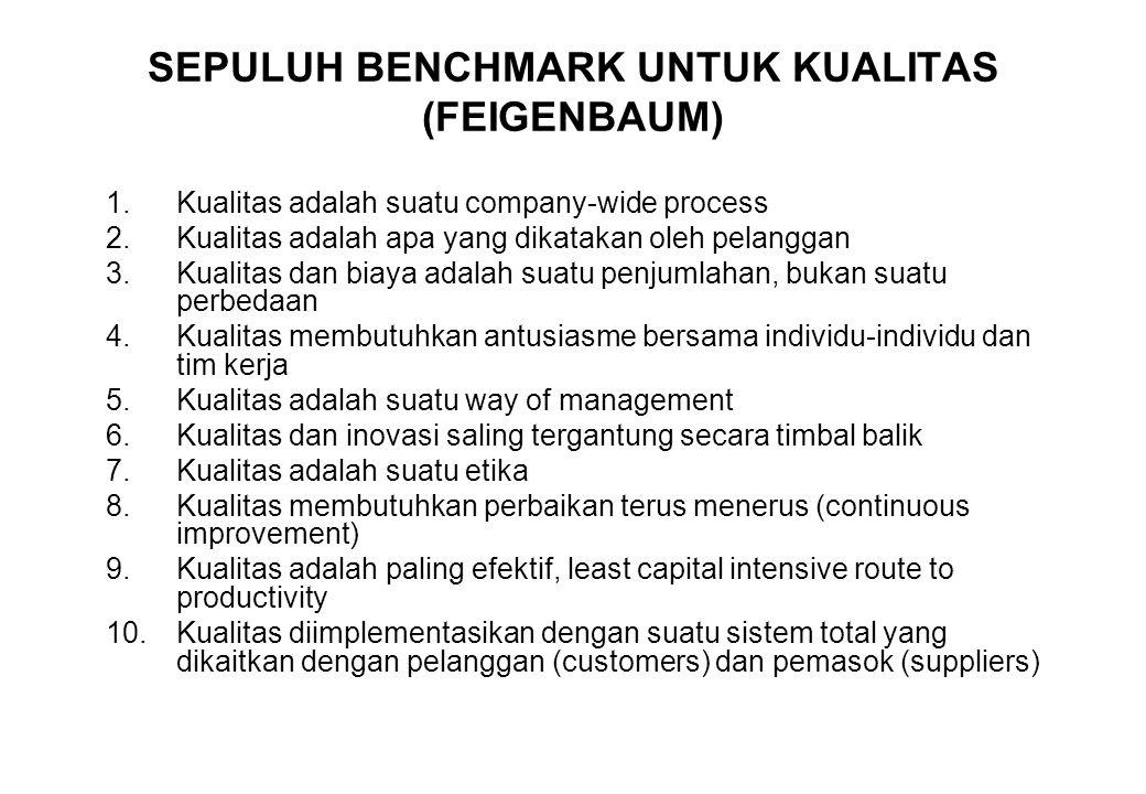 SEPULUH BENCHMARK UNTUK KUALITAS (FEIGENBAUM) 1.Kualitas adalah suatu company-wide process 2.Kualitas adalah apa yang dikatakan oleh pelanggan 3.Kuali