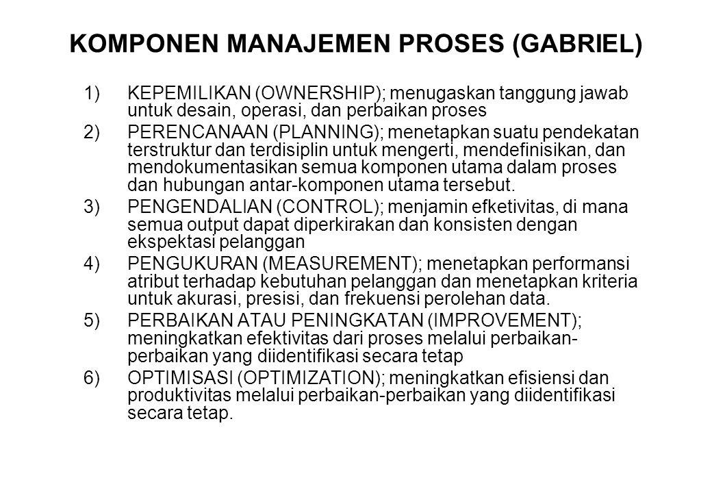 KOMPONEN MANAJEMEN PROSES (GABRIEL) 1)KEPEMILIKAN (OWNERSHIP); menugaskan tanggung jawab untuk desain, operasi, dan perbaikan proses 2)PERENCANAAN (PL