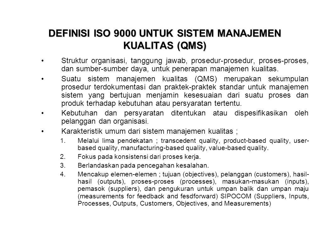 DEFINISI ISO 9000 UNTUK SISTEM MANAJEMEN KUALITAS (QMS) Struktur organisasi, tanggung jawab, prosedur-prosedur, proses-proses, dan sumber-sumber daya,