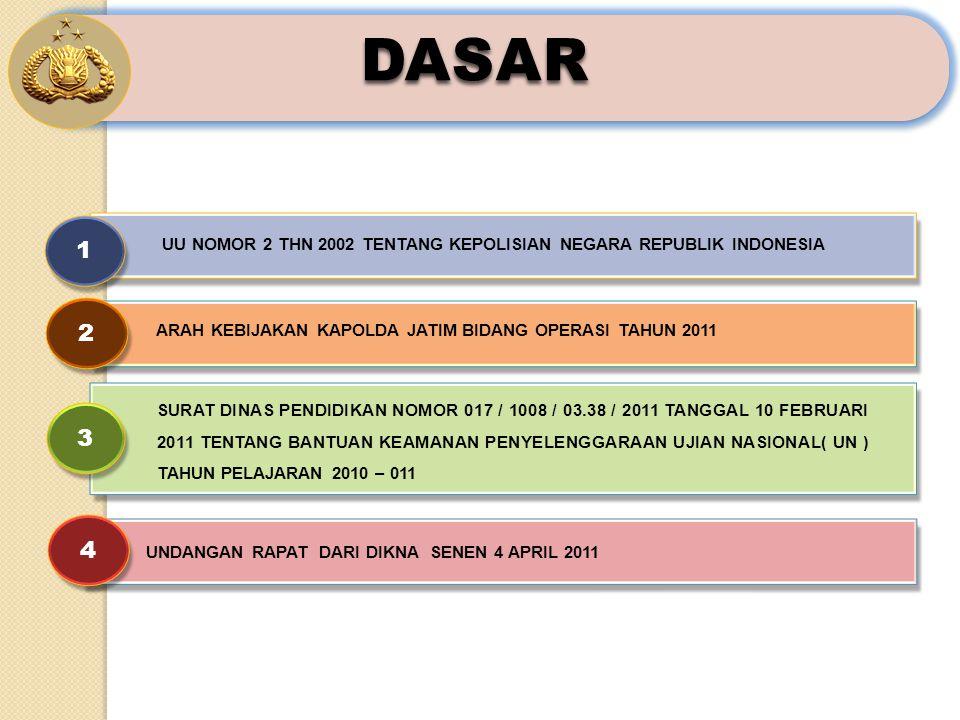 1 1 2 2 3 3 4 4 UU NOMOR 2 THN 2002 TENTANG KEPOLISIAN NEGARA REPUBLIK INDONESIA SURAT DINAS PENDIDIKAN NOMOR 017 / 1008 / 03.38 / 2011 TANGGAL 10 FEB