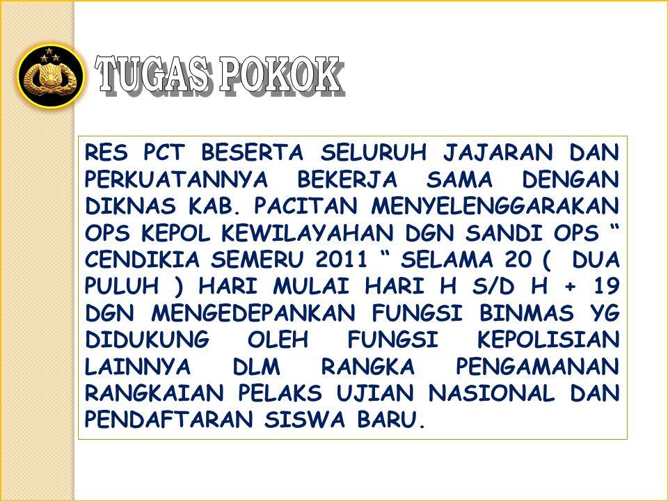 1.PELAKS PAM : a.PAM DILAKS DILOKASI PENYIMPANAN b.PELAKS TUGAS DIBAGI 3 SHIEF 2.