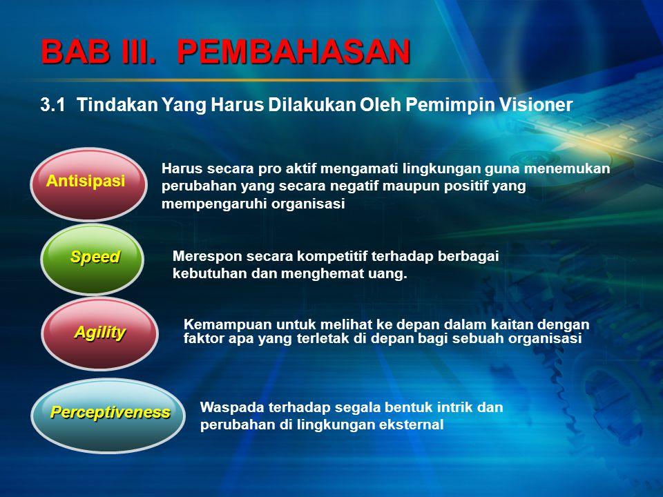 BAB III. PEMBAHASAN Merespon secara kompetitif terhadap berbagai kebutuhan dan menghemat uang. Kemampuan untuk melihat ke depan dalam kaitan dengan fa
