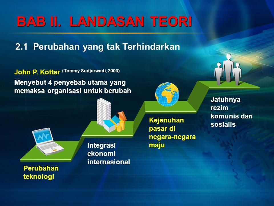 BAB II. LANDASAN TEORI John P. Kotter (Tommy Sudjarwadi, 2003) Perubahan teknologi Integrasi ekonomi internasional Kejenuhan pasar di negara-negara ma