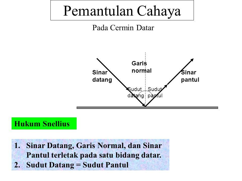 Pemantulan Cahaya Hukum Snellius 1.Sinar Datang, Garis Normal, dan Sinar Pantul terletak pada satu bidang datar.
