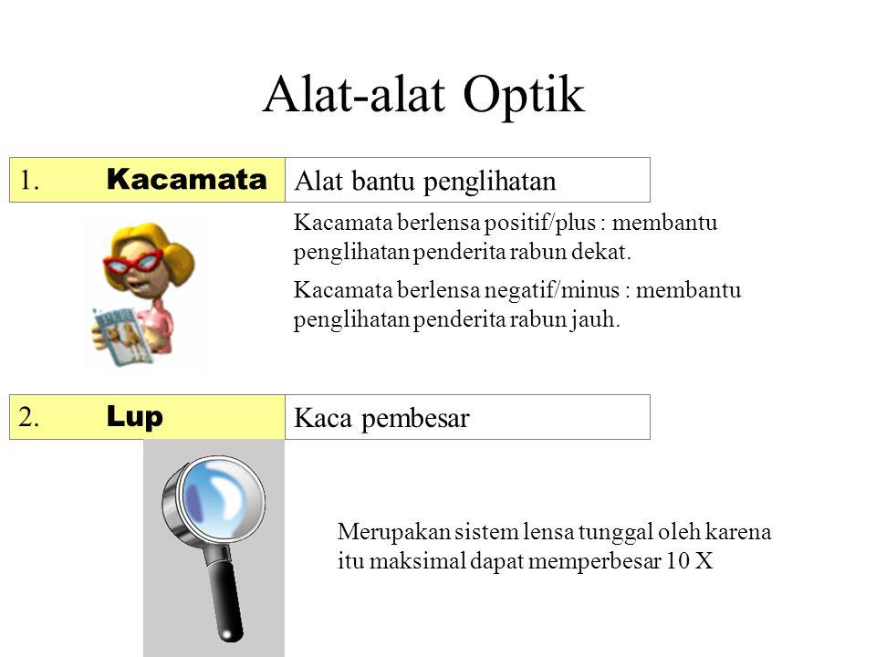 Alat-alat Optik 1.