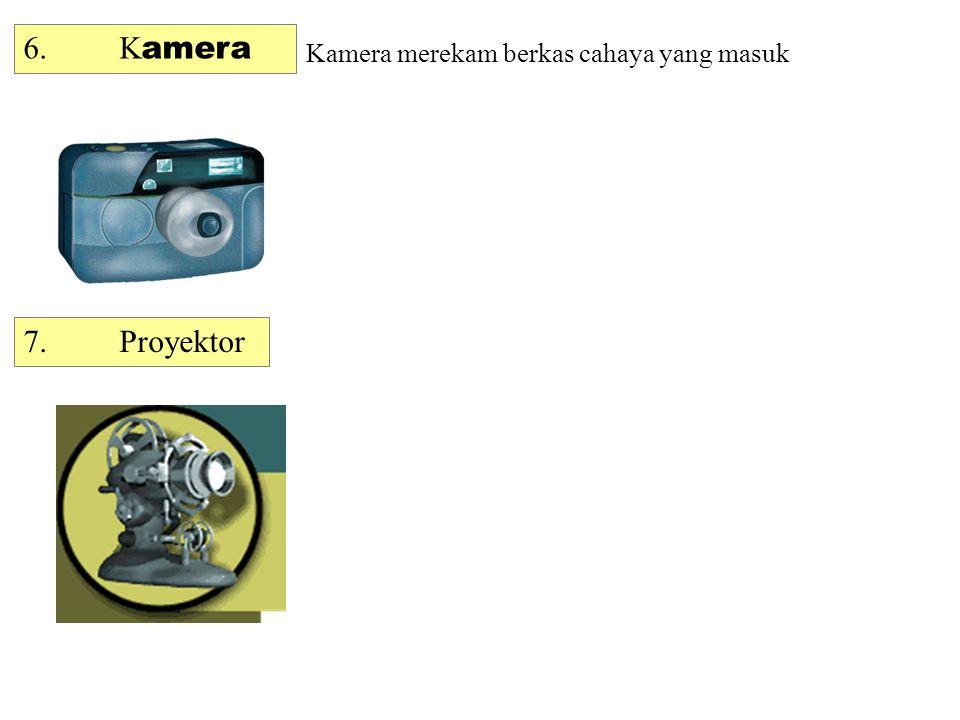6.K amera Kamera merekam berkas cahaya yang masuk 7.Proyektor