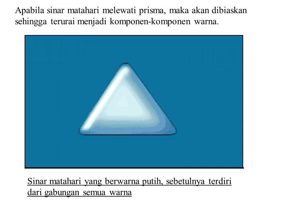 Apabila sinar matahari melewati prisma, maka akan dibiaskan sehingga terurai menjadi komponen-komponen warna.