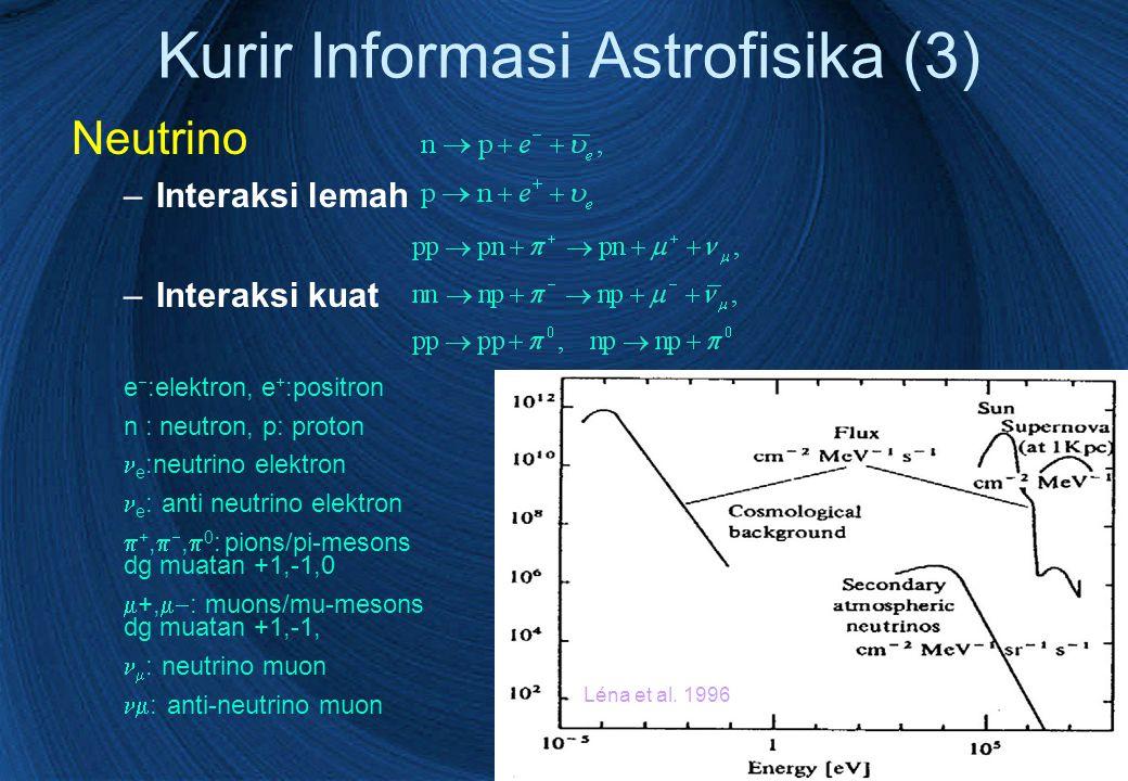10 Neutrino –Interaksi lemah –Interaksi kuat e  :elektron, e + :positron n : neutron, p: proton e :neutrino elektron e : anti neutrino elektron  +,
