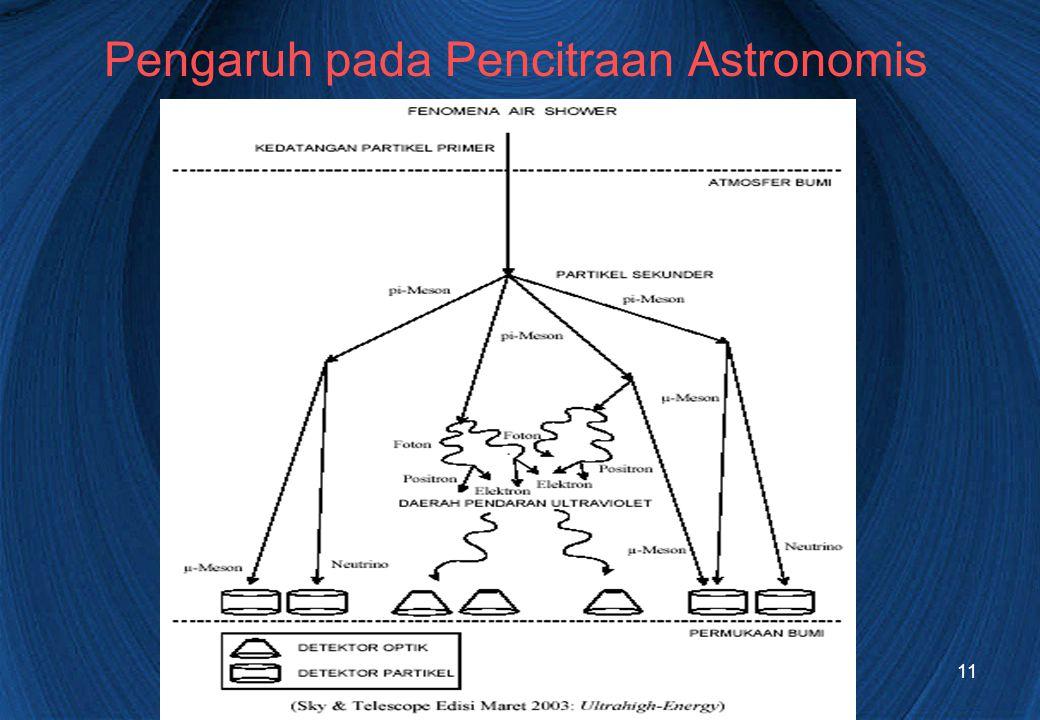 11 Pengaruh pada Pencitraan Astronomis