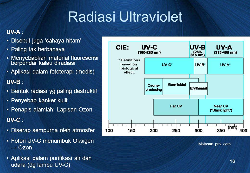 16 UV-A UV-A : Disebut juga 'cahaya hitam' Paling tak berbahaya Menyebabkan material fluoresensi berpendar kalau diradiasi Aplikasi dalam fototerapi (