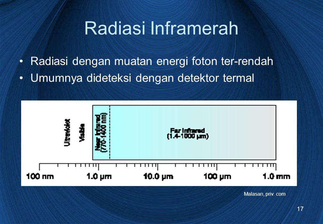 17 Radiasi Inframerah Radiasi dengan muatan energi foton ter-rendah Umumnya dideteksi dengan detektor termal Malasan, priv.