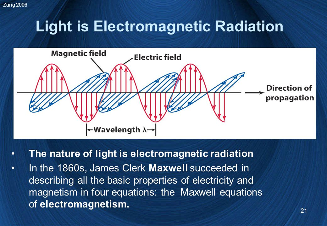 21 The nature of light is electromagnetic radiation In the 1860s, James Clerk Maxwell succeeded in describing all the basic properties of electricity