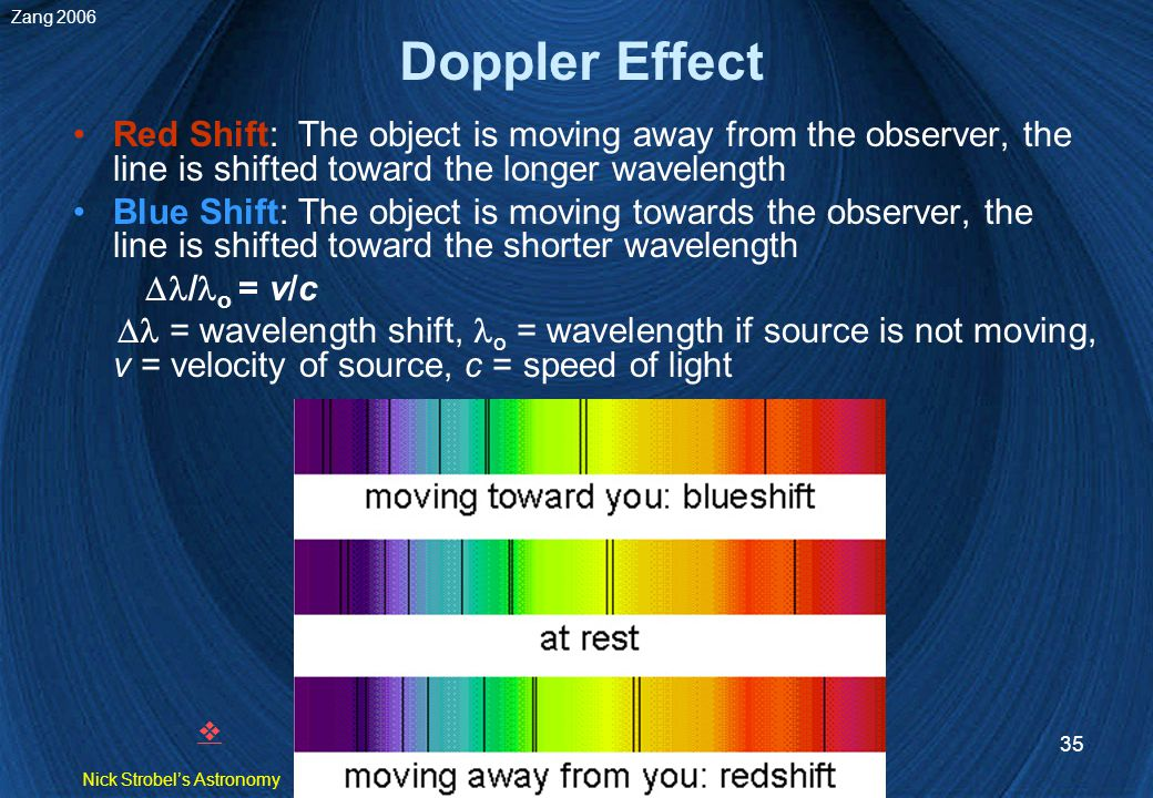 35 Red Shift: The object is moving away from the observer, the line is shifted toward the longer wavelength Blue Shift: The object is moving towards t