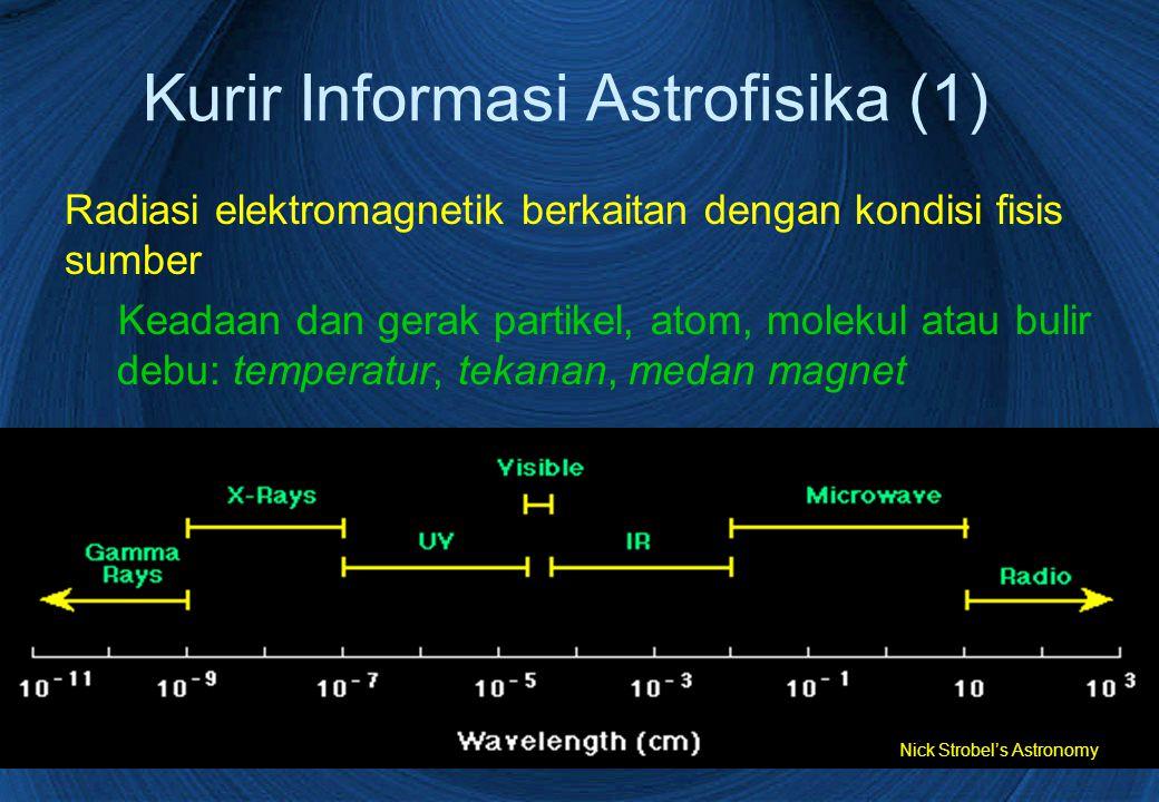 5 Kurir Informasi Astrofisika (1) Radiasi elektromagnetik berkaitan dengan kondisi fisis sumber Keadaan dan gerak partikel, atom, molekul atau bulir debu: temperatur, tekanan, medan magnet Nick Strobel's Astronomy