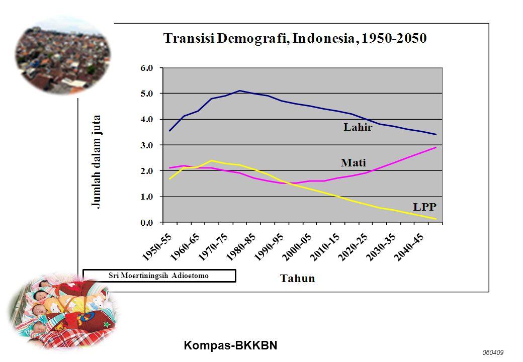060409 Kompas-BKKBN Sri Moertiningsih Adioetomo