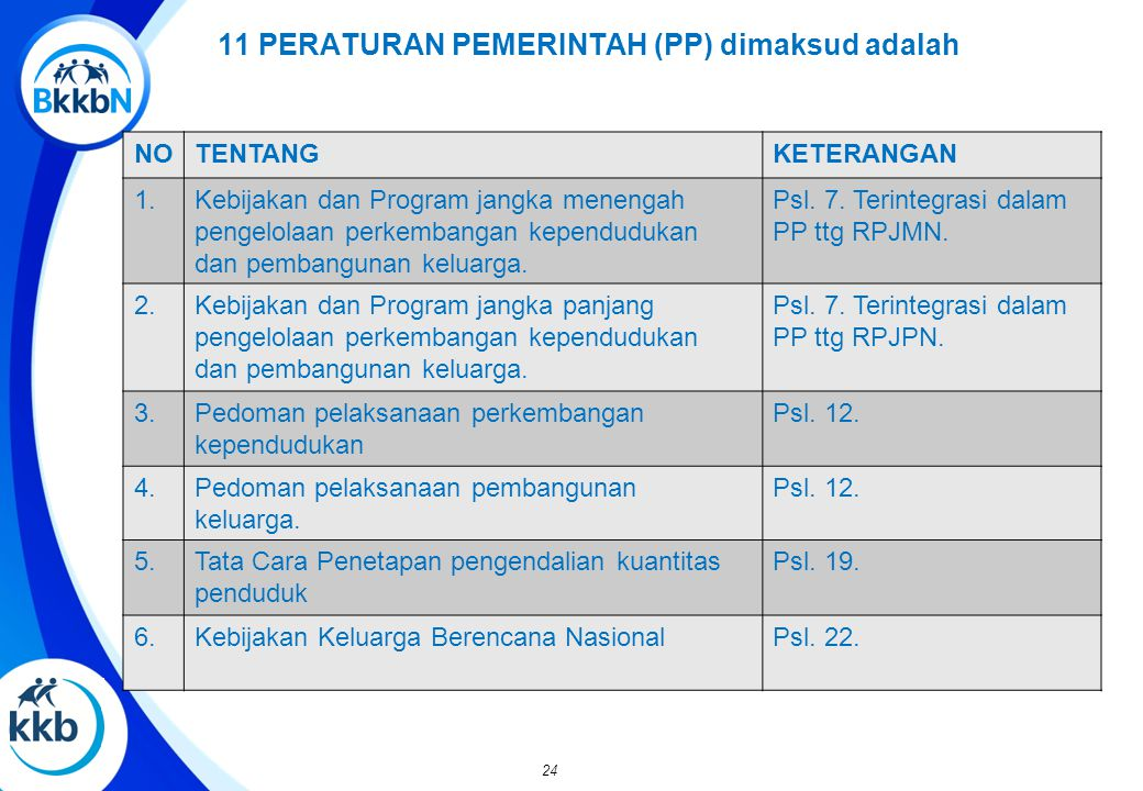 11 PERATURAN PEMERINTAH (PP) dimaksud adalah NOTENTANGKETERANGAN 1.Kebijakan dan Program jangka menengah pengelolaan perkembangan kependudukan dan pembangunan keluarga.