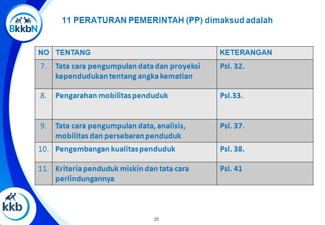 NOTENTANGKETERANGAN 7.Tata cara pengumpulan data dan proyeksi kependudukan tentang angka kematian Psl.