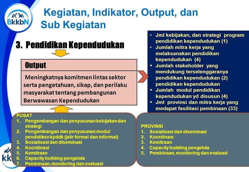 3. Pendidikan Kependudukan Jml kebijakan, dan strategi program pendidikan kependudukan (1) Jumlah mitra kerja yang melaksanakan pendidikan kependuduka