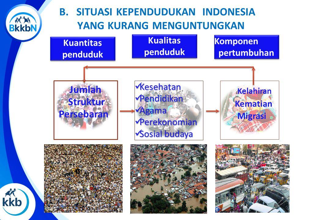Jumlah Struktur Persebaran Kesehatan Kesehatan Pendidikan Pendidikan Agama Agama Perekonomian Perekonomian Sosial budaya Sosial budaya Kuantitas pendu