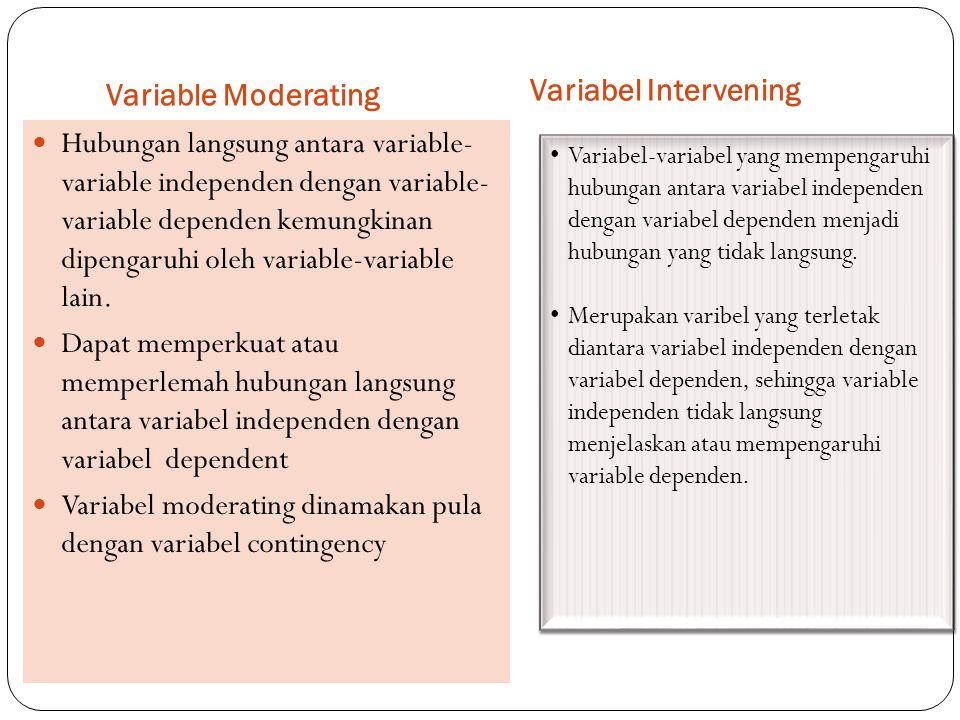 Variable Moderating Variabel Intervening Hubungan langsung antara variable- variable independen dengan variable- variable dependen kemungkinan dipengaruhi oleh variable-variable lain.