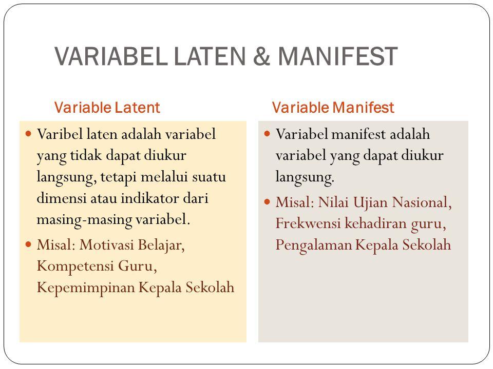 VARIABEL LATEN & MANIFEST Variable LatentVariable Manifest Varibel laten adalah variabel yang tidak dapat diukur langsung, tetapi melalui suatu dimensi atau indikator dari masing-masing variabel.