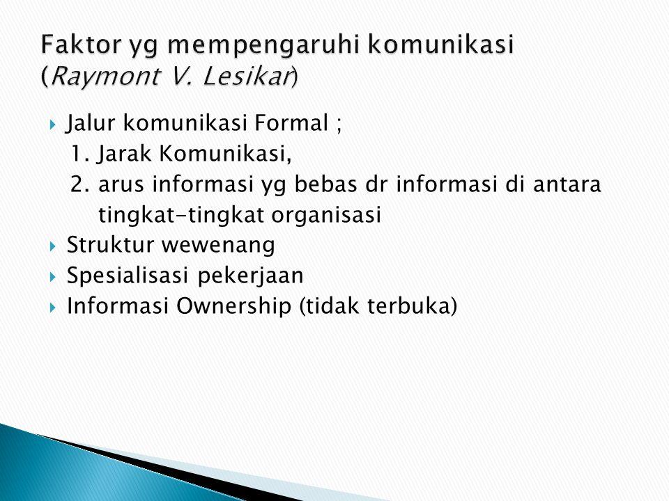  Jalur komunikasi Formal ; 1. Jarak Komunikasi, 2. arus informasi yg bebas dr informasi di antara tingkat-tingkat organisasi  Struktur wewenang  Sp
